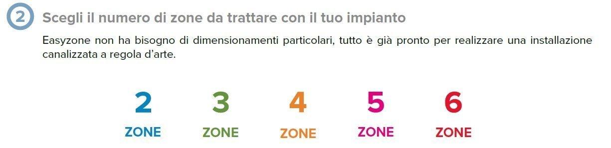 Dimensionare Airzone Easy Zone passo 2