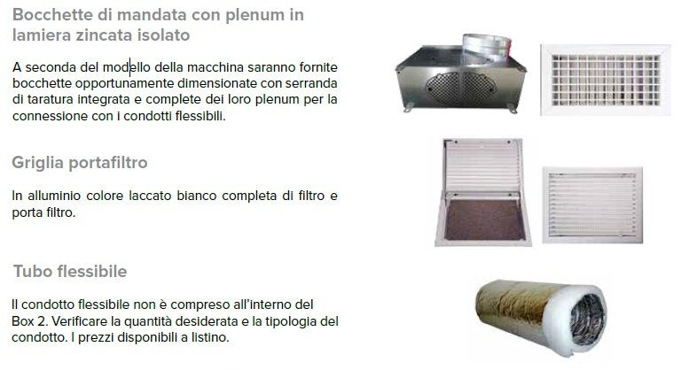 Contenuto Airzone Easyzone Pack BOX 2