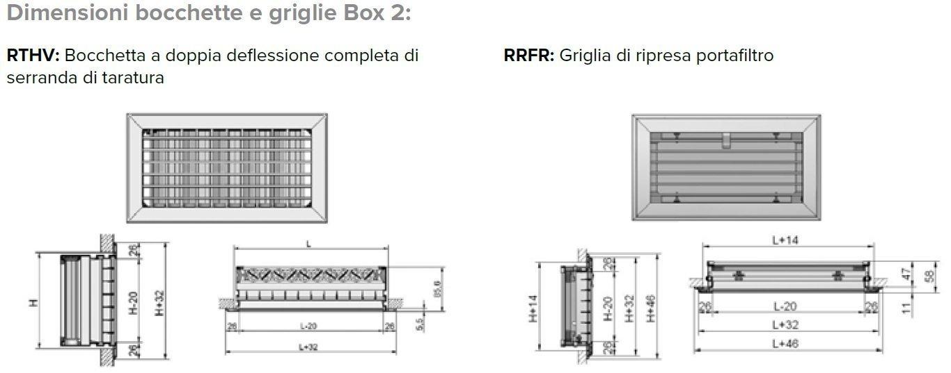 dimensioni bocchette e griglie box 2