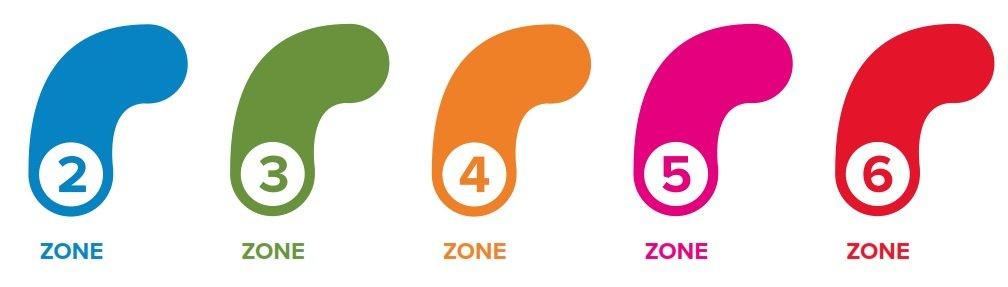 Zone Pack Easyzone box